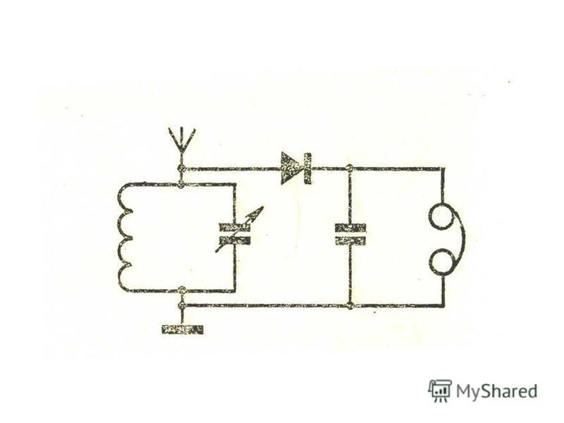Простейший детекторный приемник состоит из колебательного контура, связанного с антенной, и, присоединенной к контуру цепи, состоящей из детектора и телефонов Катушки телефонов играют роль нагрузки. Через них течет ток звуковой частоты. Небольшие пул
