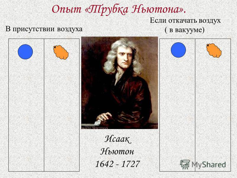 Опыт «Трубка Ньютона». Исаак Ньютон 1642 - 1727 В присутствии воздуха Если откачать воздух ( в вакууме)