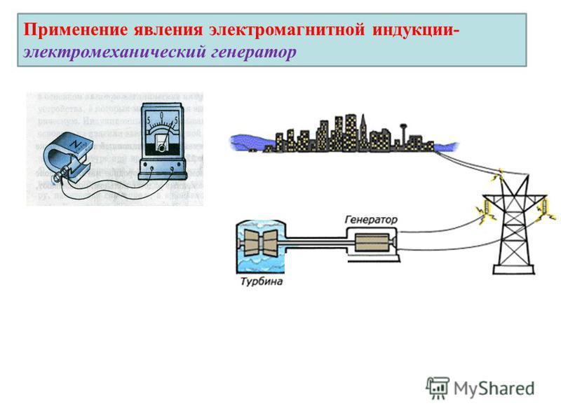 Применение явления электромагнитной индукции- электромеханический генератор