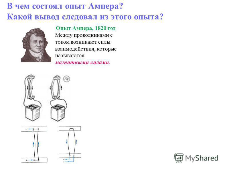В чем состоял опыт Ампера? Какой вывод следовал из этого опыта? Опыт Ампера, 1820 год Между проводниками с током возникают силы взаимодействия, которые называются магнитными силами.