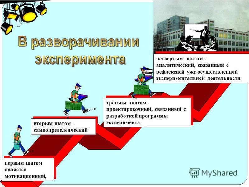 вторым шагом - самоопределенческий третьим шагом - проектировочный, связанный с разработкой программы эксперимента первым шагом является мотивационный, четвертым шагом - аналитический, связанный с рефлексией уже осуществленной экспериментальной деяте