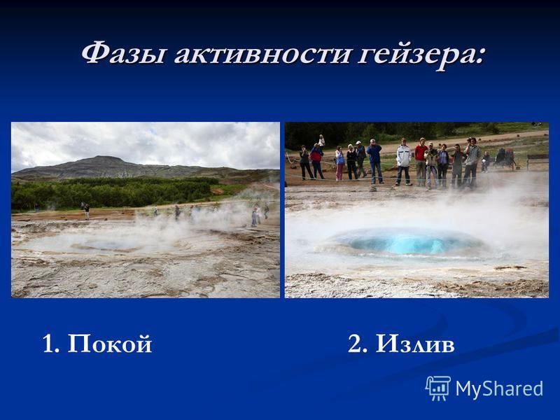 Фазы активности гейзера: 1. Покой 2. Излив