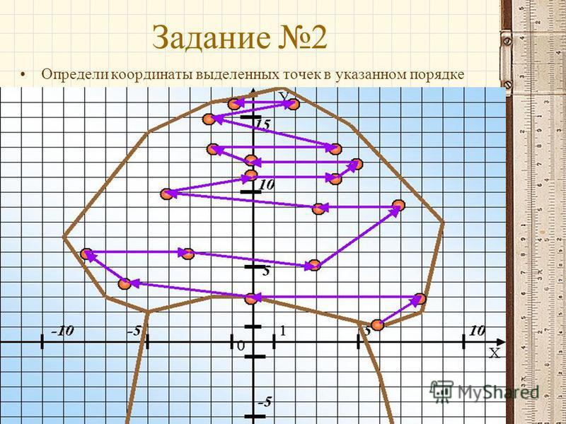 Задание 2 Определи координаты выделенных точек в указанном порядке