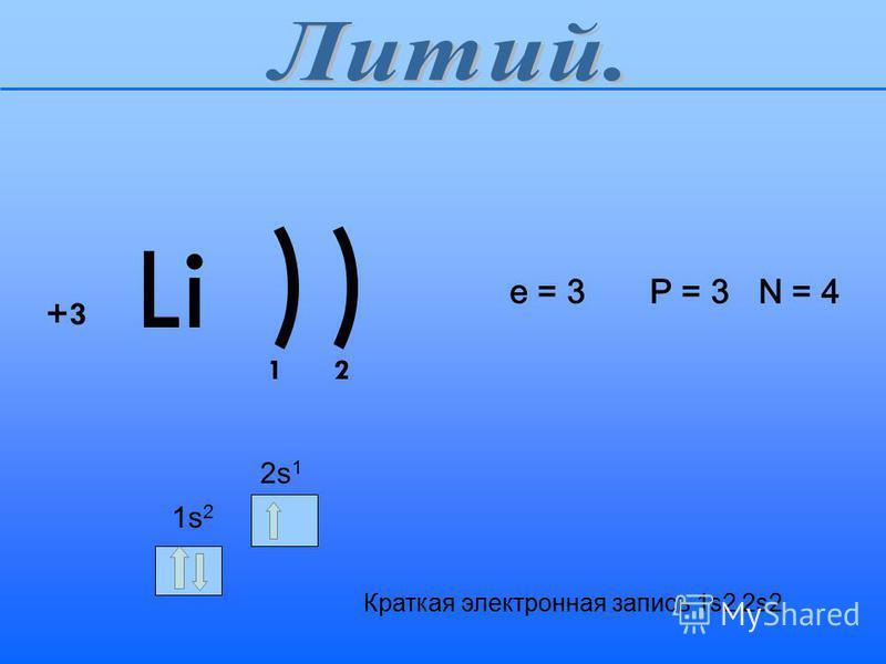 )) Li +3 12 1s21s2 2s12s1 e = 3 P = 3 N = 4 Краткая электронная запись 1s2 2s2