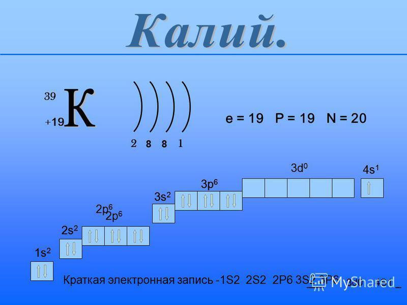 e = 19 P = 19 N = 20 39 Краткая электронная запись -1S2 2S2 2P6 3S2 3P6 + 19 2 8 1 8 ___ 3d0 4S1 _ 1s21s2 1s21s2 2s22s2 2s22s2 2p62p6 2p62p6 3s23s2 3s23s2 3p63p6 3p63p6 4s14s1 4s14s1 3d03d0