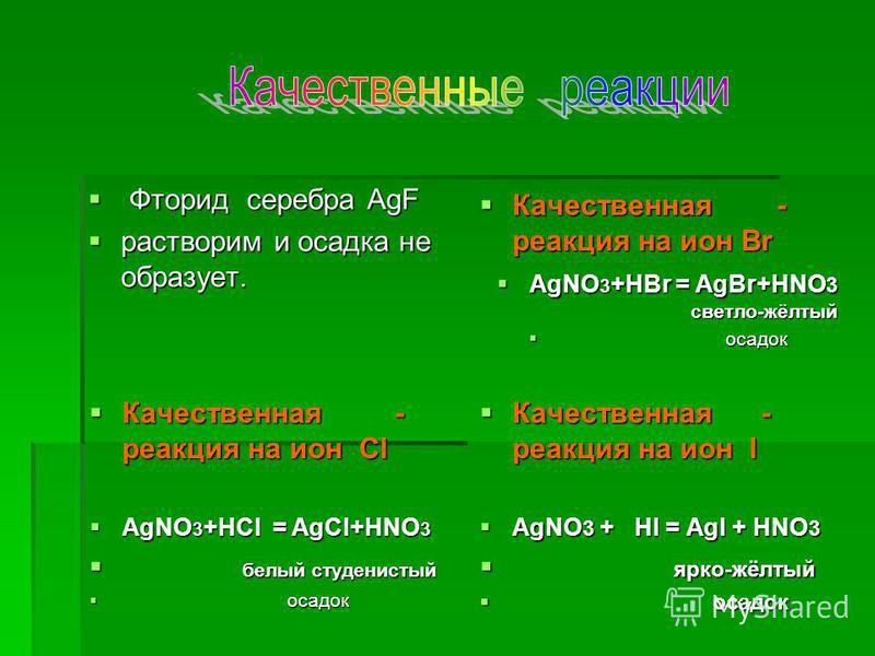 Качественная - реакция на ион Br Качественная - реакция на ион Br AgNO 3 +HBr = AgBr+HNO 3 светло-жёлтый AgNO 3 +HBr = AgBr+HNO 3 светло-жёлтый осадок осадок Качественная - реакция на ион Сl Качественная - реакция на ион Сl AgNO 3 +HCl = AgCl+HNO 3 A