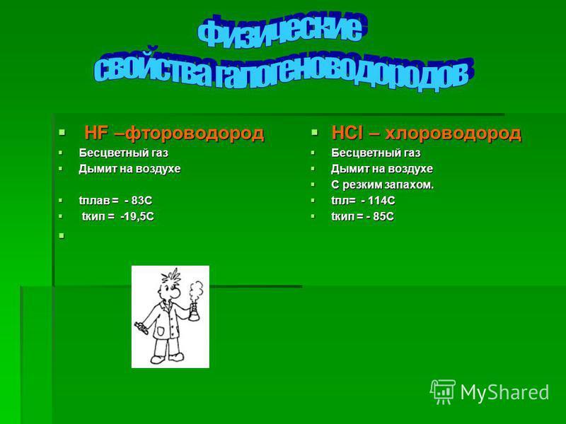 HF –фтороводород HF –фтороводород Бесцветный газ Бесцветный газ Дымит на воздухе Дымит на воздухе сплав = - 83С сплав = - 83С tкип = -19,5C tкип = -19,5C HCl – хлороводород HCl – хлороводород Бесцветный газ Бесцветный газ Дымит на воздухе Дымит на во