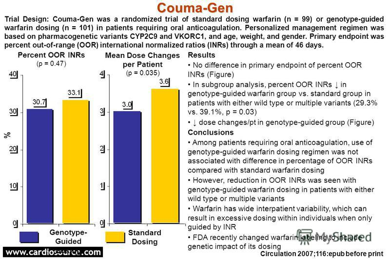 www.cardiosource.com Results No difference in primary endpoint of percent OOR INRs (Figure) In subgroup analysis, percent OOR INRs in genotype-guided warfarin group vs. standard group in patients with either wild type or multiple variants (29.3% vs.