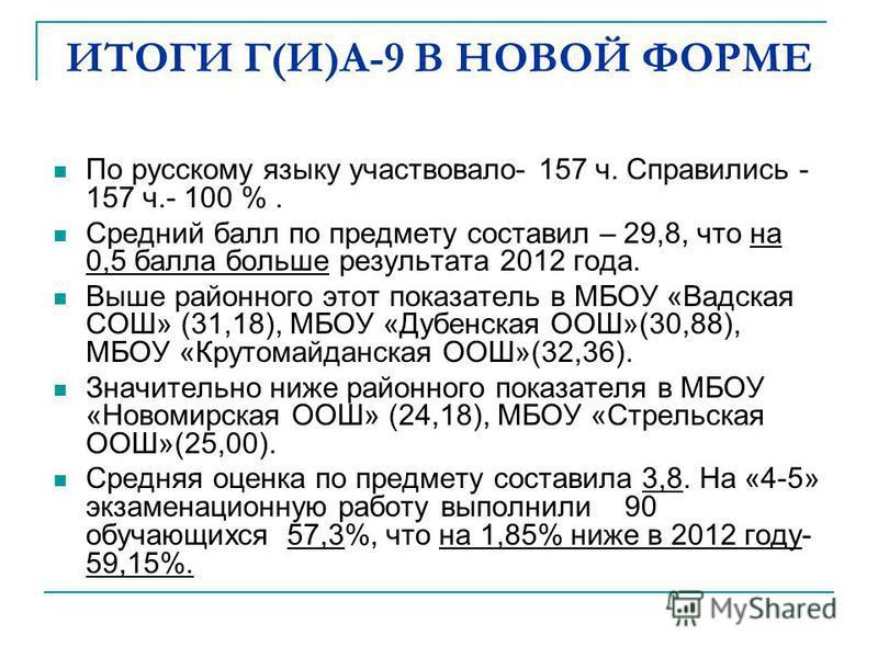 ИТОГИ Г(И)А-9 В НОВОЙ ФОРМЕ По русскому языку участвовало- 157 ч. Справились - 157 ч.- 100 %. Средний балл по предмету составил – 29,8, что на 0,5 балла больше результата 2012 года. Выше районного этот показатель в МБОУ «Вадская СОШ» (31,18), МБОУ «Д