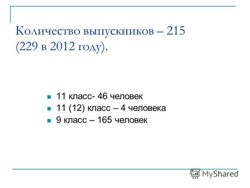 Количество выпускников – 215 (229 в 2012 году). 11 класс- 46 человек 11 (12) класс – 4 человека 9 класс – 165 человек