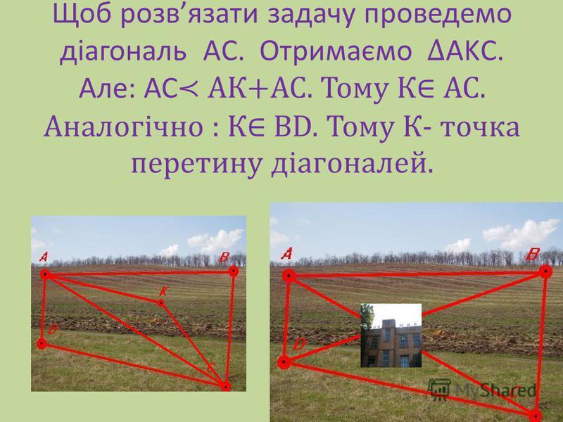 Щоб розвязати задачу проведемо діагональ AC. Отримаємо АKС. Але: АС АК+АС. Тому К АС. Аналогічно : К ВD. Тому К- точка перетину діагоналей.