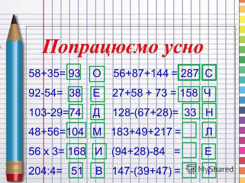 58+35= 93 О 56+87+144 = 287 С 92-54= 38 Е 27+58 + 73 = 158 Ч 103-29=74 Д 128-(67+28)= 33 Н 48+56=104 М 183+49+217 = Л 56 х 3= 168 И (94+28)-84 = Е 204:4= 51 В 147-(39+47) = і Попрацюємо усно