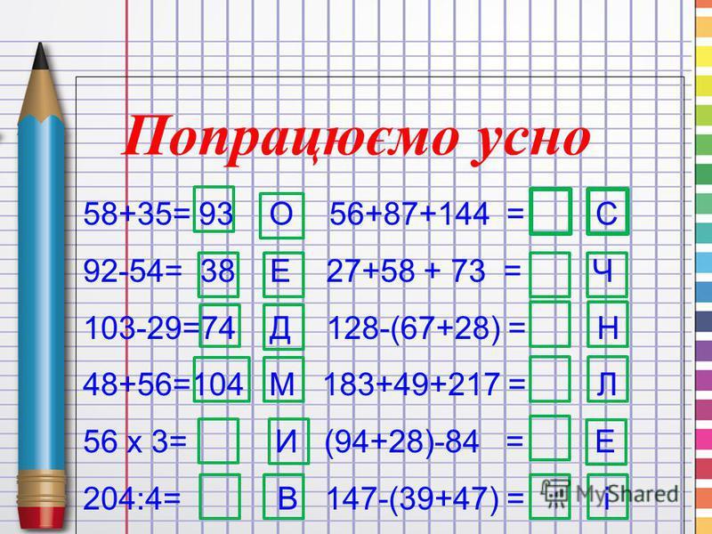 58+35= 93 О 56+87+144 = С 92-54= 38 Е 27+58 + 73 = Ч 103-29=74 Д 128-(67+28) = Н 48+56=104 М 183+49+217 = Л 56 х 3= И (94+28)-84 = Е 204:4= В 147-(39+47) = і Попрацюємо усно