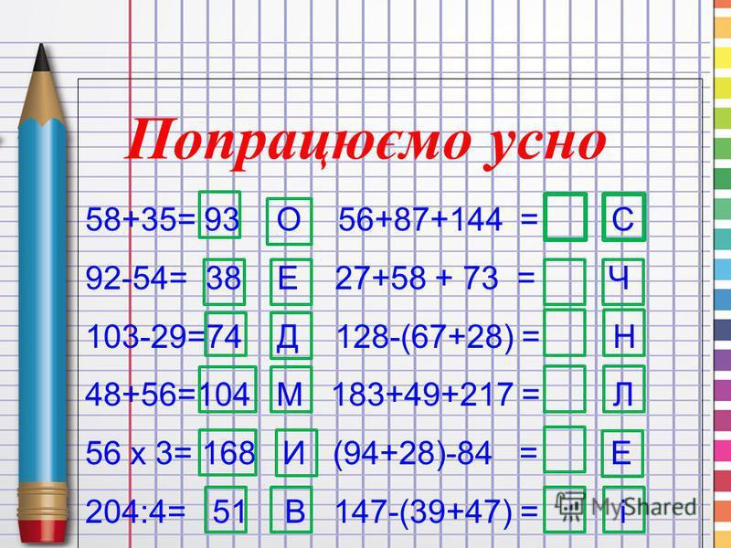 58+35= 93 О 56+87+144 = С 92-54= 38 Е 27+58 + 73 = Ч 103-29=74 Д 128-(67+28) = Н 48+56=104 М 183+49+217 = Л 56 х 3= 168 И (94+28)-84 = Е 204:4= 51 В 147-(39+47) = і Попрацюємо усно