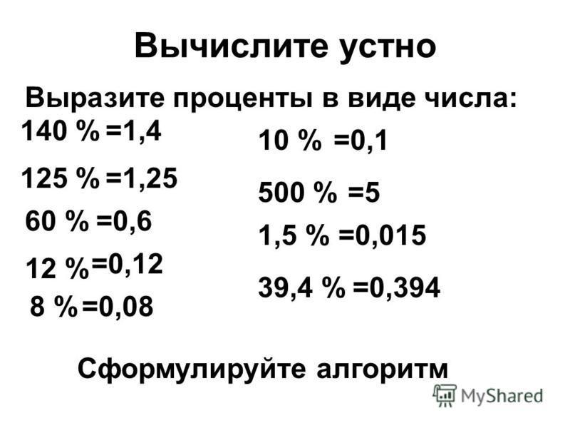 Вычислите устно Выразите проценты в виде числа: 140 %=1,4 125 %=1,25 60 %=0,6 12 % =0,12 8 %=0,08 10 %=0,1 500 %=5 1,5 %=0,015 39,4 %=0,394 Сформулируйте алгоритм