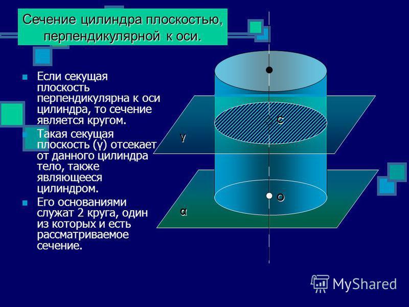 γ α Сечение цилиндра плоскостью, перпендикулярной к оси. Если секущая плоскость перпендикулярна к оси цилиндра, то сечение является кругом. Такая секущая плоскость (γ) отсекает от данного цилиндра тело, также являющееся цилиндром. Его основаниями слу