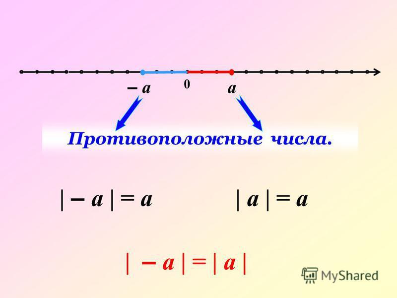 0 – а | – а | = а| а | = а | – а | = | а | Противоположные числа.