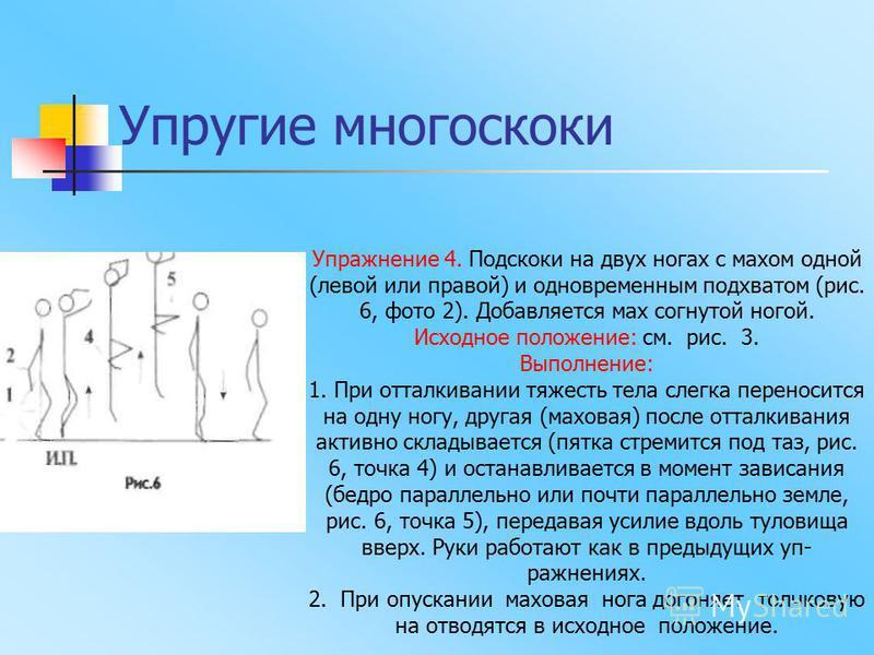 Упругие многоскоки Упражнение 4. Подскоки на двух ногах с махом одной (левой или правой) и одновременным подхватом (рис. 6, фото 2). Добавляется мах согнутой ногой. Исходное положение: см. рис. 3. Выполнение: 1. При отталкивании тяжесть тела слегка