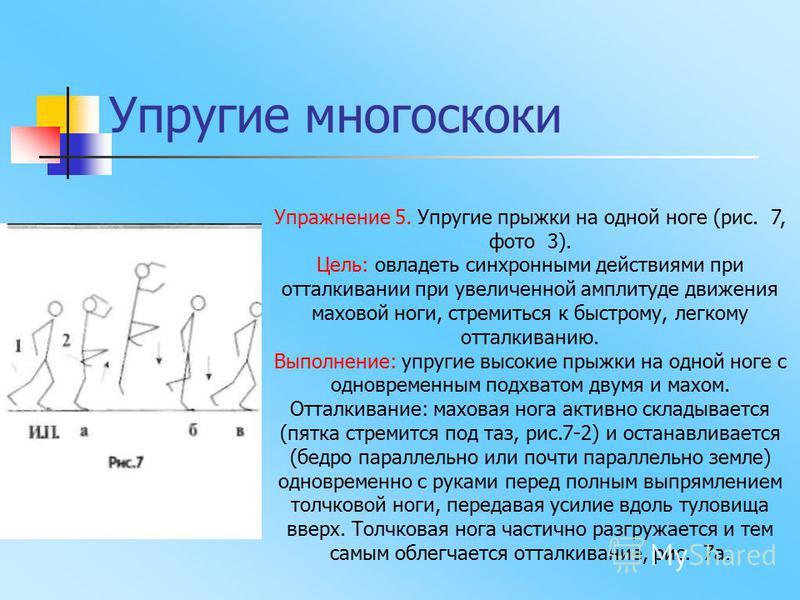 Упражнение 5. Упругие прыжки на одной ноге (рис. 7, фото 3). Цель: овладеть синхронными действиями при отталкивании при увеличенной амплитуде движения маховой ноги, стремиться к быстрому, легкому отталкиванию. Выполнение: упругие высокие прыжки на