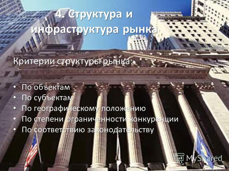 4. Структура и инфраструктура рынка Критерии структуры рынка: По объектам По объектам По субъектам По субъектам По географическому положению По географическому положению По степени ограниченности конкуренции По степени ограниченности конкуренции По с