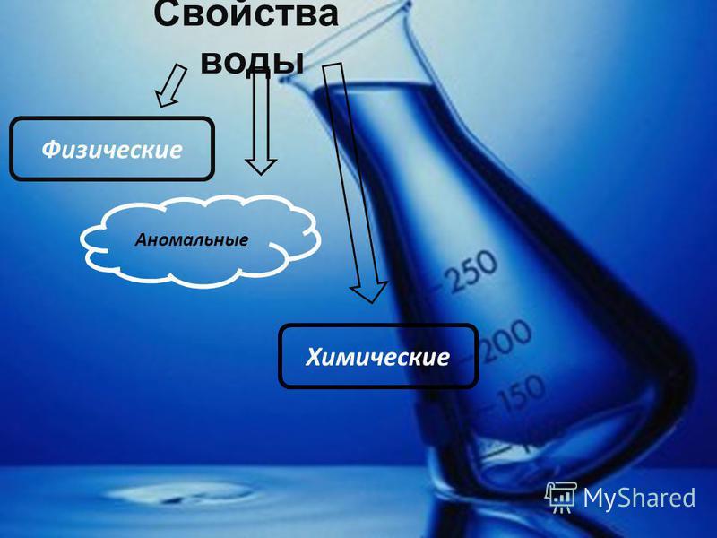 Свойства воды Химические Физические Аномальные