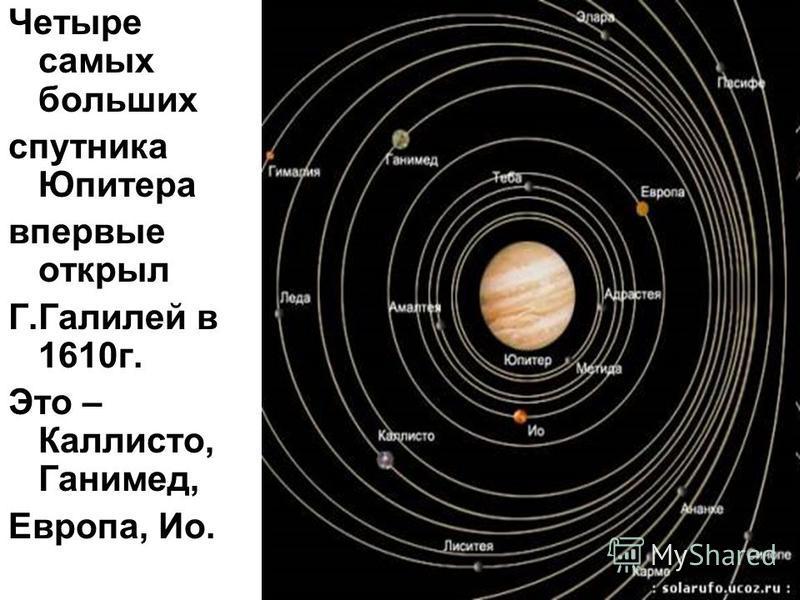 Четыре самых больших спутника Юпитера впервые открыл Г.Галилей в 1610 г. Это – Каллисто, Ганимед, Европа, Ио.