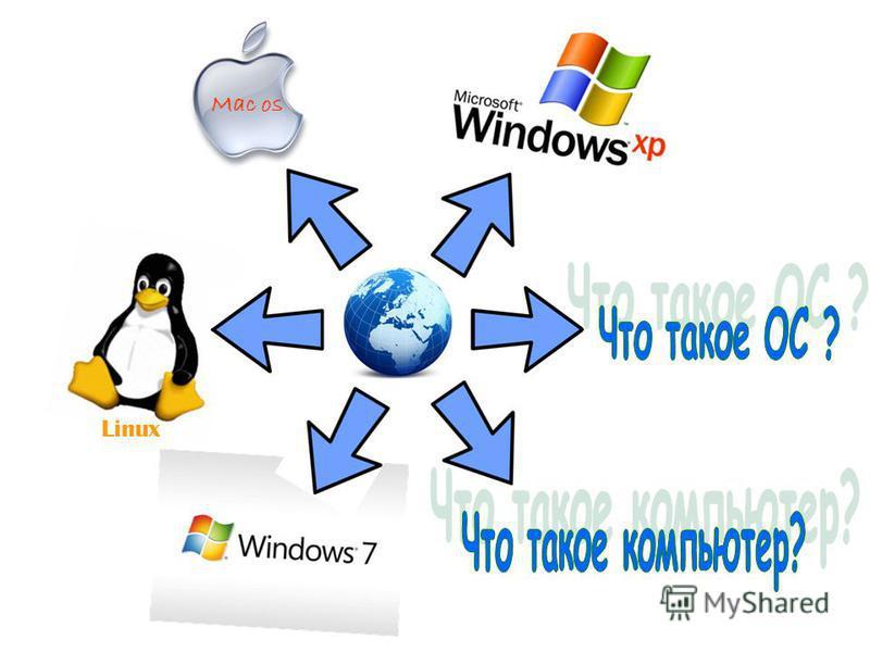 Mac os Linux