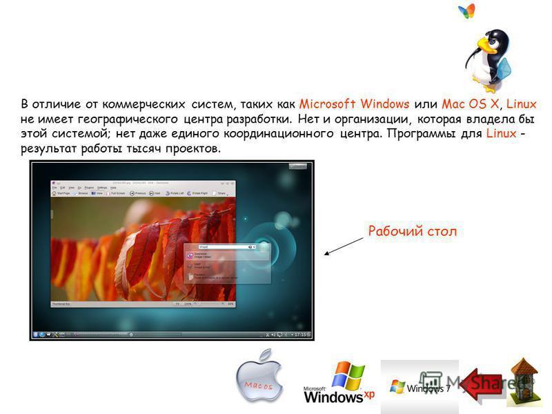 В отличие от коммерческих систем, таких как Microsoft Windows или Mac OS X, Linux не имеет географического центра разработки. Нет и организации, которая владела бы этой системой; нет даже единого координационного центра. Программы для Linux - результ
