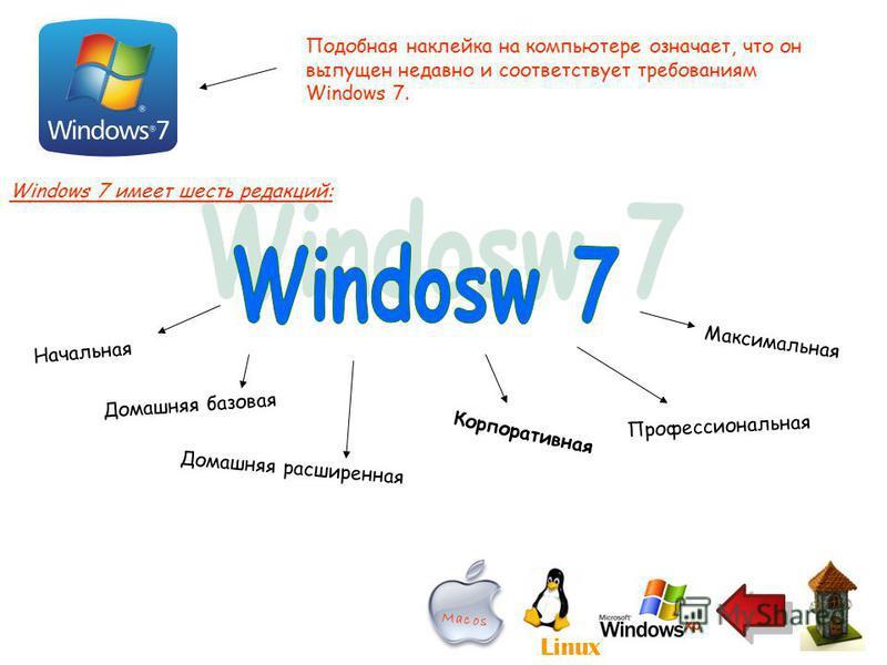 Подобная наклейка на компьютере означает, что он выпущен недавно и соответствует требованиям Windows 7. Начальная Максимальная Корпоративная Профессиональная Домашняя расширенная Домашняя базовая Linux Mac os Windows 7 имеет шесть редакций: