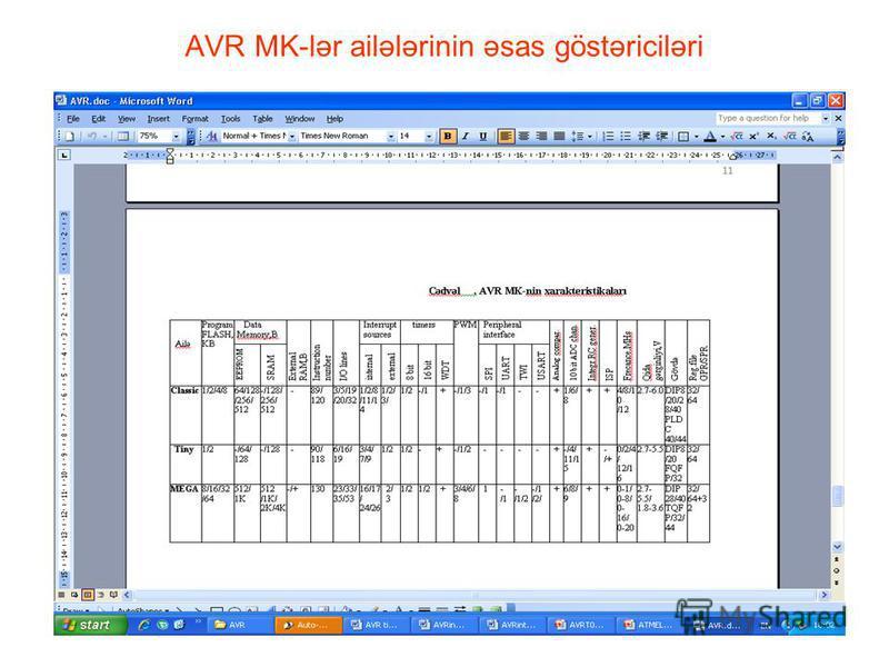 AVR MK-lər ailələrinin əsas göstəriciləri
