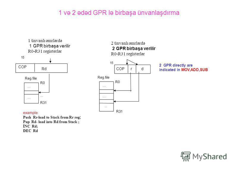 1 və 2 ədəd GPR lə birbaşa ünvanlaşdırma example: Push Rr-load to Stack from Rr reg ; Pup Rd- load into Rd from Stack ; İNC Rd; DEC Rd 1 ünvanlı əmrlərdə 1 GPR birbaşa verilir R0-R31 registerlər COP Rd Reg.file... R0 R31... 15 2 ünvanlı əmrlərdə 2 GP