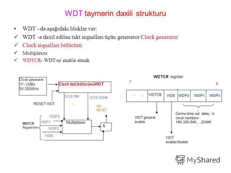 WDT taymerin daxili strukturu WDT –də aşağıdakı bloklar var: WDT -ə daxil edilən takt siqnalları üçün generator Clock generator Clock siqnalları bölücüsü Multiplexor WDTCR- WDT-ni enable etmək Clock generater: 5V- 1MHs 3V-350KHs Clock tezl.bölücüsüWD