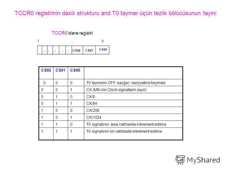 TCCR0 registrinin daxili strukturu and T0 taymer üçün tezlik bölücüsunun təyini TCCR0 idarə registri CS00 CS01CS02 ----- 07… CS01CS00 000T0 taymerin OFF /sayğac vəziyyətinə keçməsi 001CK (MK-nin Clock signalların sayır) 010CK/8 011CK/64 100CK/256 101