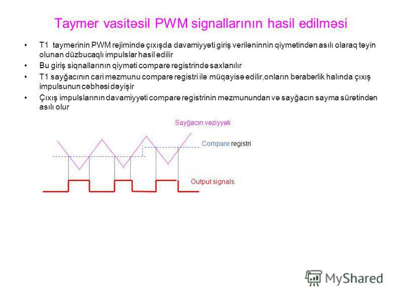 Taymer vasitəsil PWM signallarının hasil edilməsi T1 taymerinin PWM rejimində çıxışda davamiyyəti giriş veriləninnin qiymətindən asılı olaraq təyin olunan düzbucaqlı impulslar hasil edilir Bu giriş siqnallarının qiyməti compare registrində saxlanılır