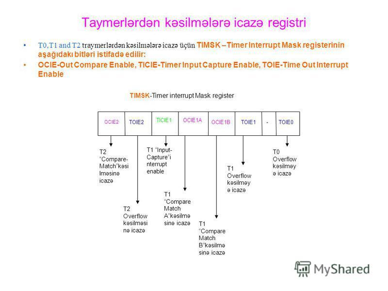 Taymerlərdən kəsilmələrə icazə registri T0,T1 and T2 traymerlərdən kəsilmələrə icazə üçün TIMSK –Timer Interrupt Mask registerinin aşağıdakı bitləri istifadə edilir: OCIE-Out Compare Enable, TICIE-Timer Input Capture Enable, TOIE-Time Out Interrupt E