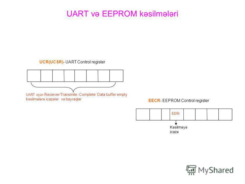 UART və EEPROM kəsilmələri UCR(UCSR)- UART Control register UART üçün Reciever/Transmite -Complete/ Data buffer empty kəsilmələrə icazələr və bayraqlar Kəsilməyə icazə EERI EECR- EEPROM Control register