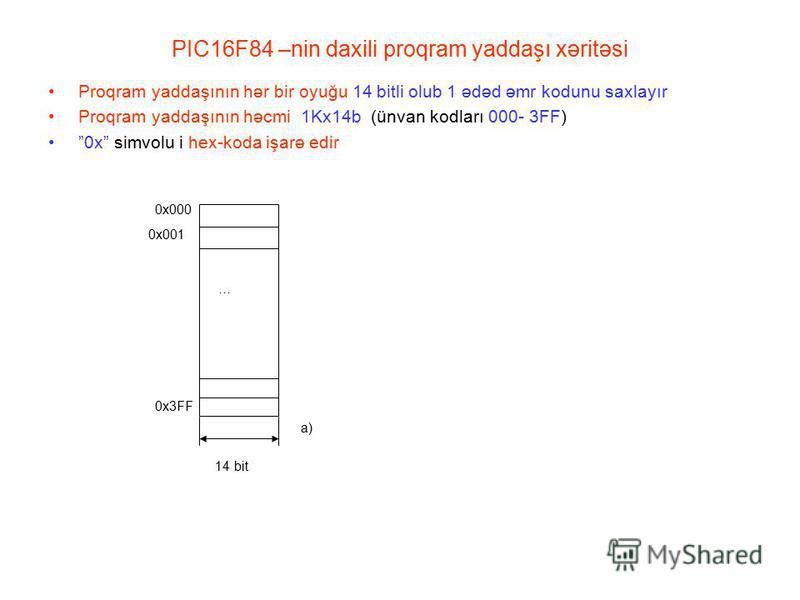 PIC16F84 –nin daxili proqram yaddaşı xəritəsi Proqram yaddaşının hər bir oyuğu 14 bitli olub 1 ədəd əmr kodunu saxlayır Proqram yaddaşının həcmi 1Kx14b (ünvan kodları 000- 3FF) 0x simvolu i hex-koda işarə edir 0x000 0x001 0x3FF 14 bit a) …