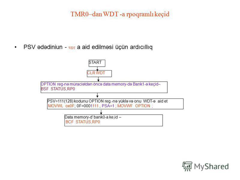 TMR0–dan WDT -a rpoqramlı keçid PSV ədədiniun - WDT a aid edilməsi üçün ardıcıllıq PSV=111(128) kodunu OPTION reg.-nə yüklə və onu WDT-ə aid et MOVWL ox0F; 0F=0001111, PSA=1 ; MOVWF OPTION ; CLR WDT Data memory-d bank0-a ke,id – BCF STATUS,RP0 START