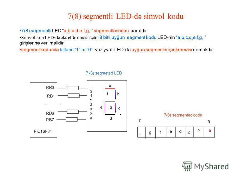 7(8) segmentli LED-də simvol kodu 7(8) segmentli LED a,b,c,d,e,f,g,. segmentlərindən ibarətdir Simvolların LED-də əks etdirilməsi üçün 8 bitli uyğun segment kodu LED-nin a,b,c,d,e,f,g,. girişlərinə verilməlidir segment kodunda bitlərin 1 or 0 vəziyyə
