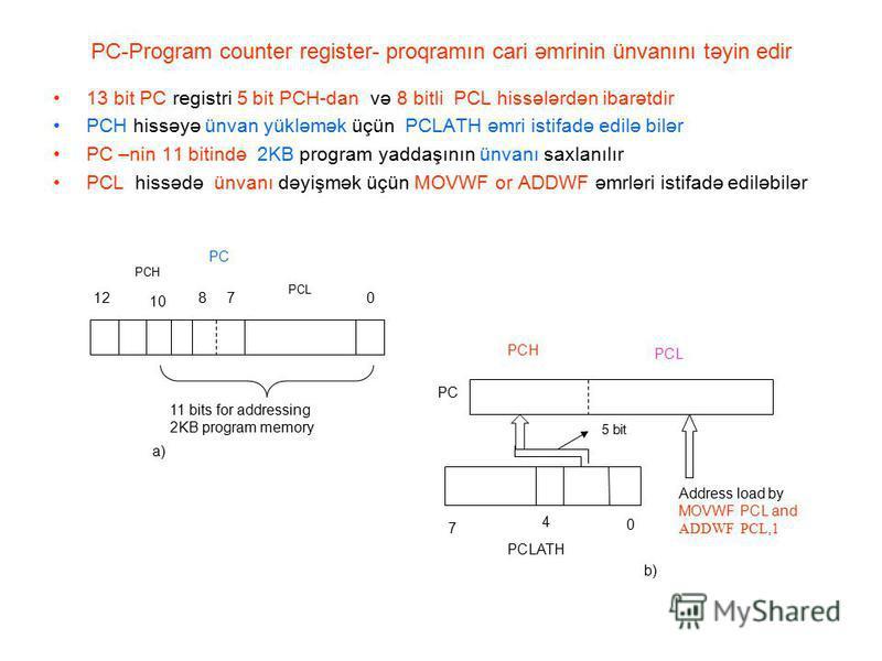 PC-Program counter register- proqramın cari əmrinin ünvanını təyin edir 13 bit PC registri 5 bit PCH-dan və 8 bitli PCL hissələrdən ibarətdir PCH hissəyə ünvan yükləmək üçün PCLATH əmri istifadə edilə bilər PC –nin 11 bitində 2KB program yaddaşının ü