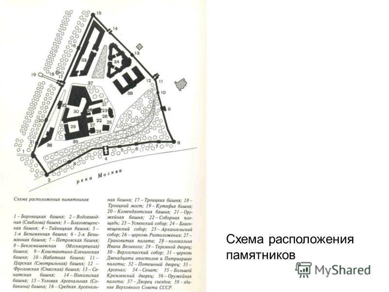Схема расположения памятников
