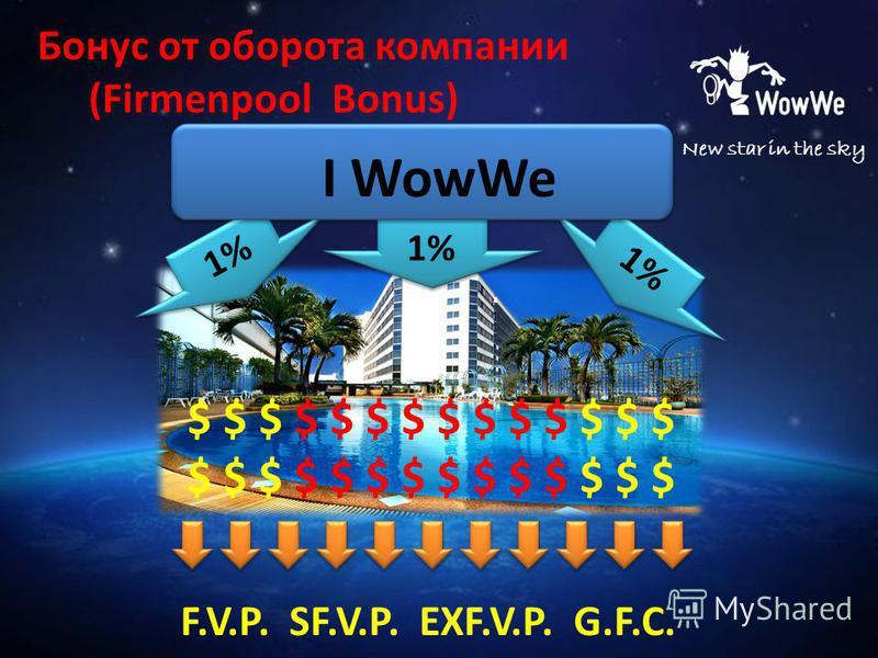 New star in the sky Бонус от оборота компании (Firmenpool Bonus) 1% I WowWe $ $ $ $ $ $ $ $ $ $ $ $ $ $ F.V.P. SF.V.P. EXF.V.P. G.F.C.