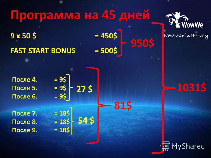 New star in the sky Программа на 45 дней 9 x 50 $= 450$ FAST START BONUS= 500$ 950$ После 4.= 9$ После 5.= 9$ После 6.= 9$ После 7.= 18$ После 8.= 18$ После 9.= 18$ 27 $ 54 $ 81$ 1031$