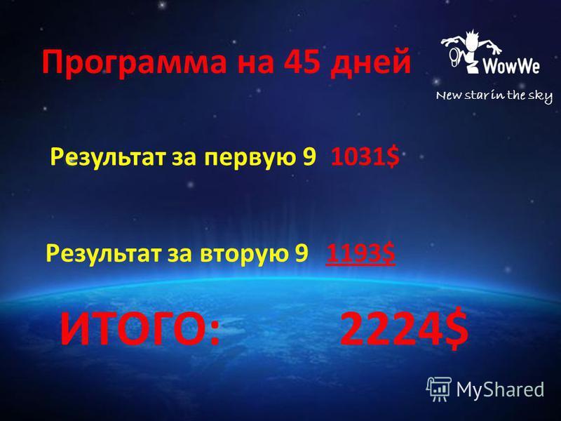 New star in the sky Программа на 45 дней Результат за первую 91031$ Результат за вторую 9 1193$ ИТОГО:2224$