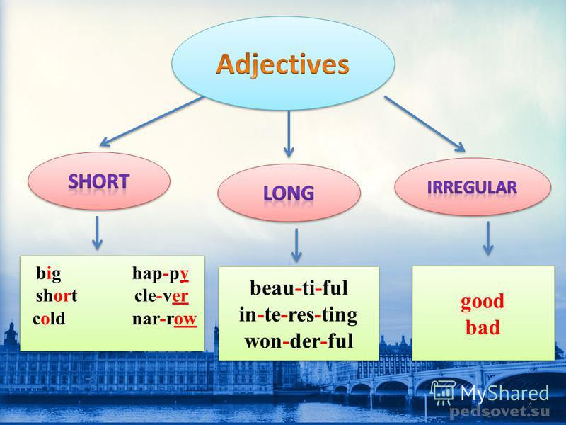 Degrees of Comparison of Adjectives 3