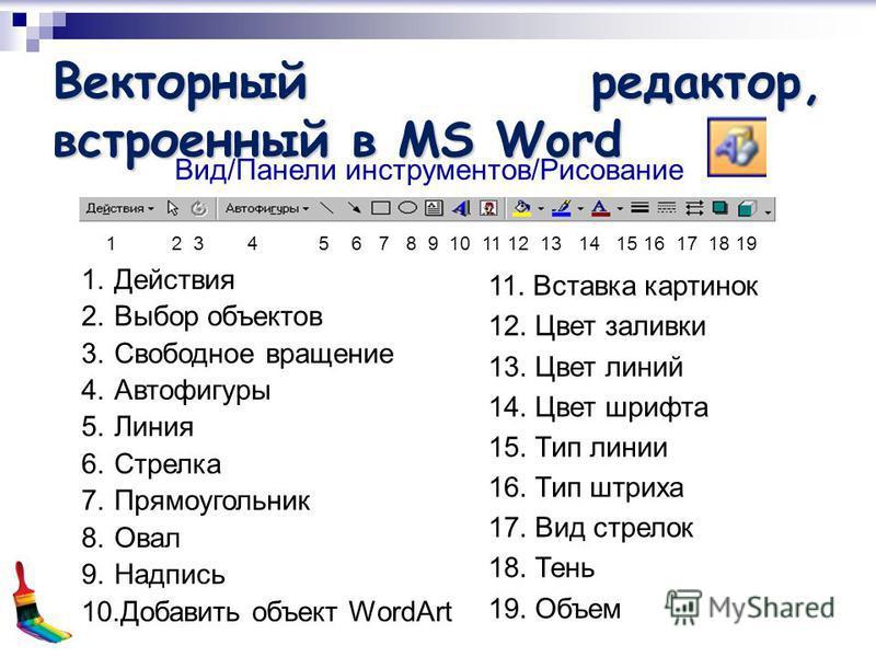 Векторный редактор, встроенный в MS Word Вид/Панели инструментов/Рисование 1 2 3 4 5 6 7 8 9 10 11 12 13 14 15 16 17 18 19 1. Действия 2. Выбор объектов 3. Свободное вращение 4. Автофигуры 5. Линия 6. Стрелка 7. Прямоугольник 8. Овал 9. Надпись 10. Д