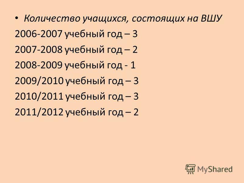 Количество учащихся, состоящих на ВШУ 2006-2007 учебный год – 3 2007-2008 учебный год – 2 2008-2009 учебный год - 1 2009/2010 учебный год – 3 2010/2011 учебный год – 3 2011/2012 учебный год – 2