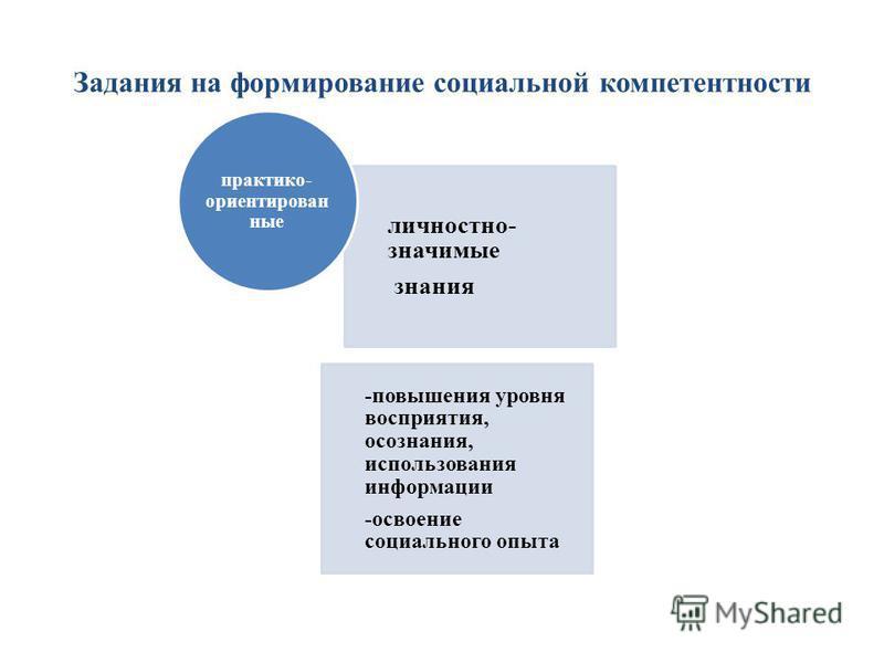Задания на формирование социальной компетентности личностно- значимые знания -повышения уровня восприятия, осознания, использования информации -освоение социального опыта практико- ориентированные