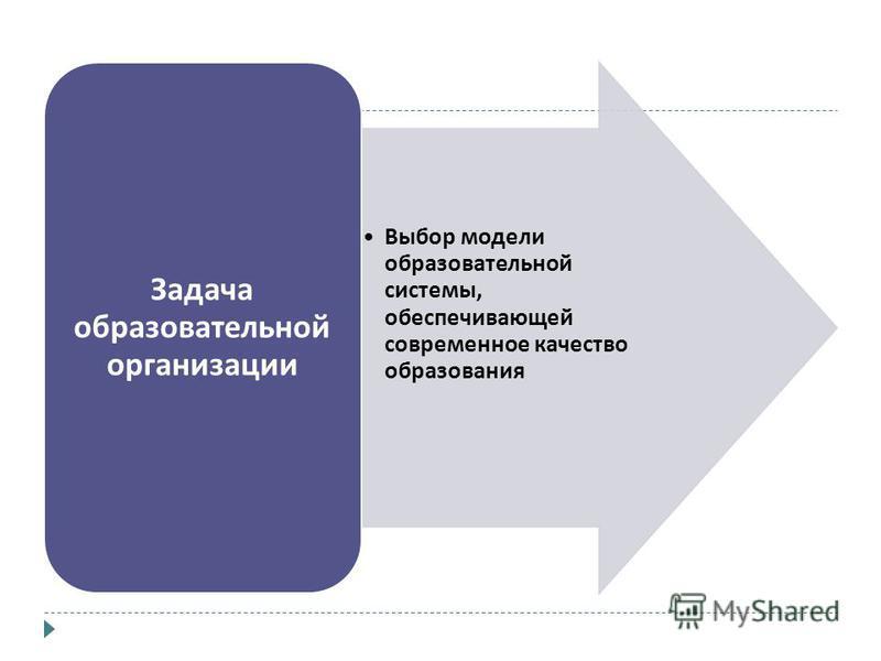 Выбор модели образовательной системы, обеспечивающей современное качество образования Задача образовательной организации