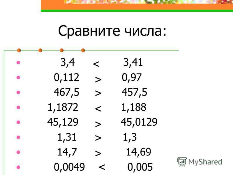 Сравните числа: 3,4 3,41 0,112 0,97 467,5 457,5 1,1872 1,188 45,129 45,0129 1,31 1,3 14,7 14,69 0,0049 0,005 > < > > > < > <